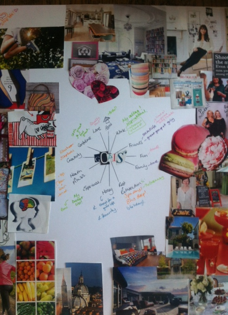 Goals Mood Board - what do I want to be